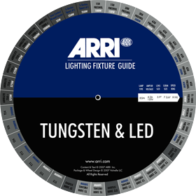 ARRI Lighting Fixtures